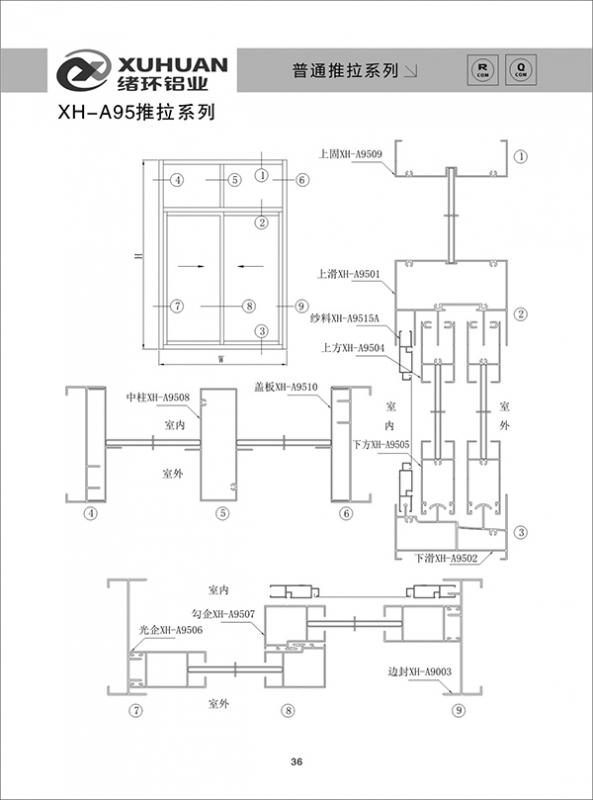 XH-A95推拉系列